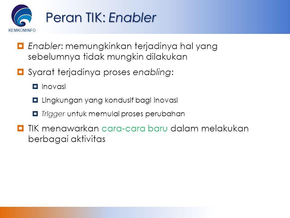 Peran TIK: Enabler Enabler: memungkinkan terjadinya hal yang sebelumnya tidak mungkin dilakukan. Syarat terjadinya proses enabling: