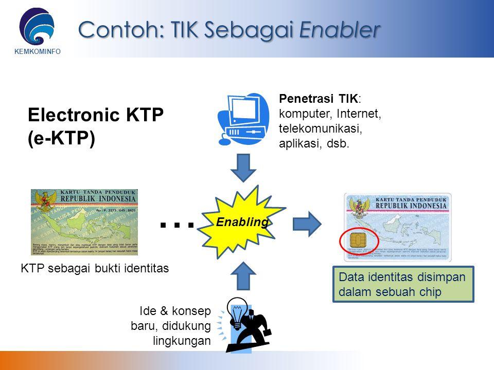 Contoh: TIK Sebagai Enabler