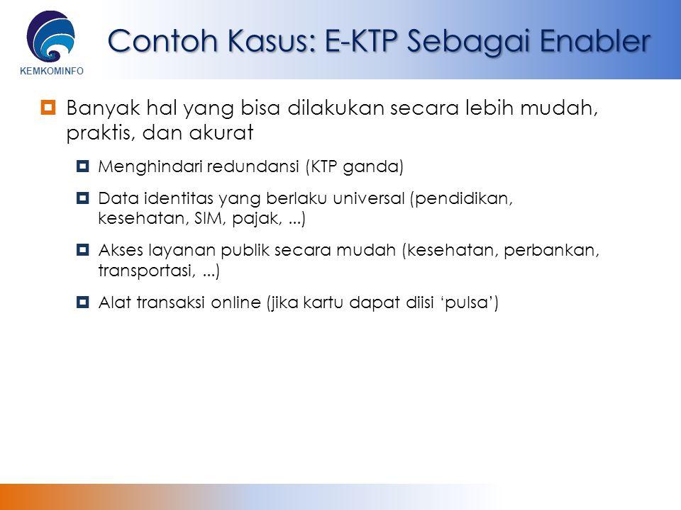 Contoh Kasus: E-KTP Sebagai Enabler