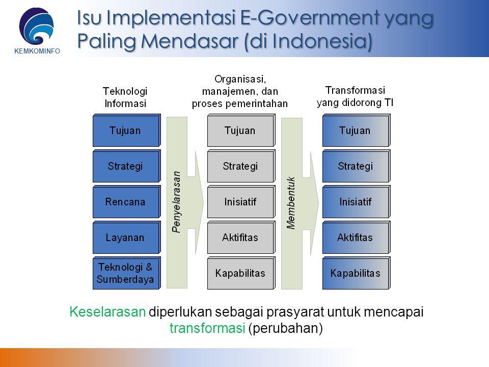 Isu Implementasi E-Government yang Paling Mendasar (di Indonesia)