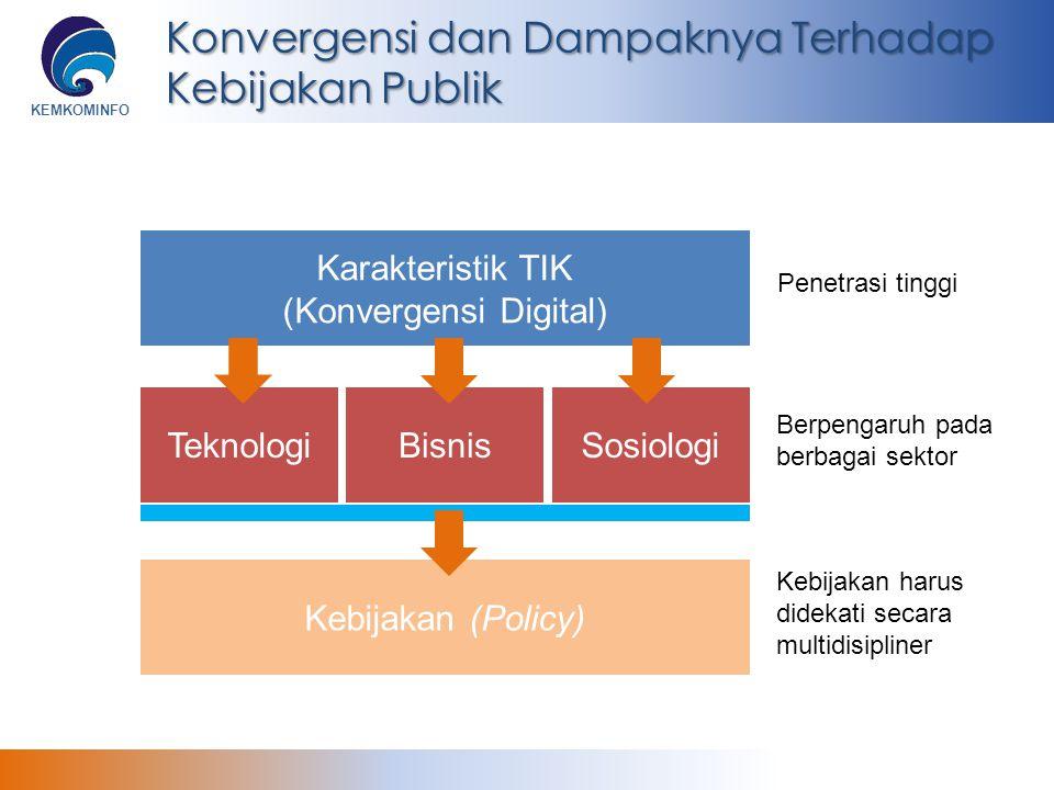 Konvergensi dan Dampaknya Terhadap Kebijakan Publik