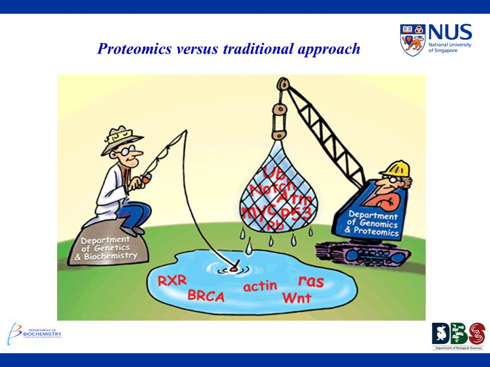 Proteomics versus traditional approach