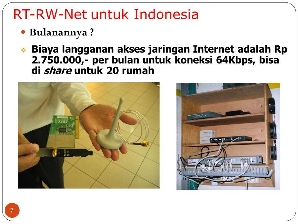 RT-RW-Net untuk Indonesia