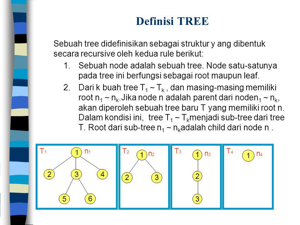 Definisi TREE Sebuah tree didefinisikan sebagai struktur y ang dibentuk secara recursive oleh kedua rule berikut: