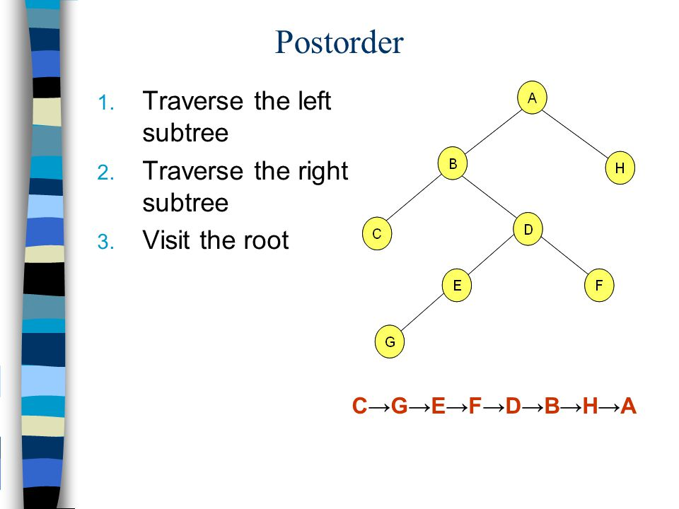 Postorder Traverse the left subtree Traverse the right subtree