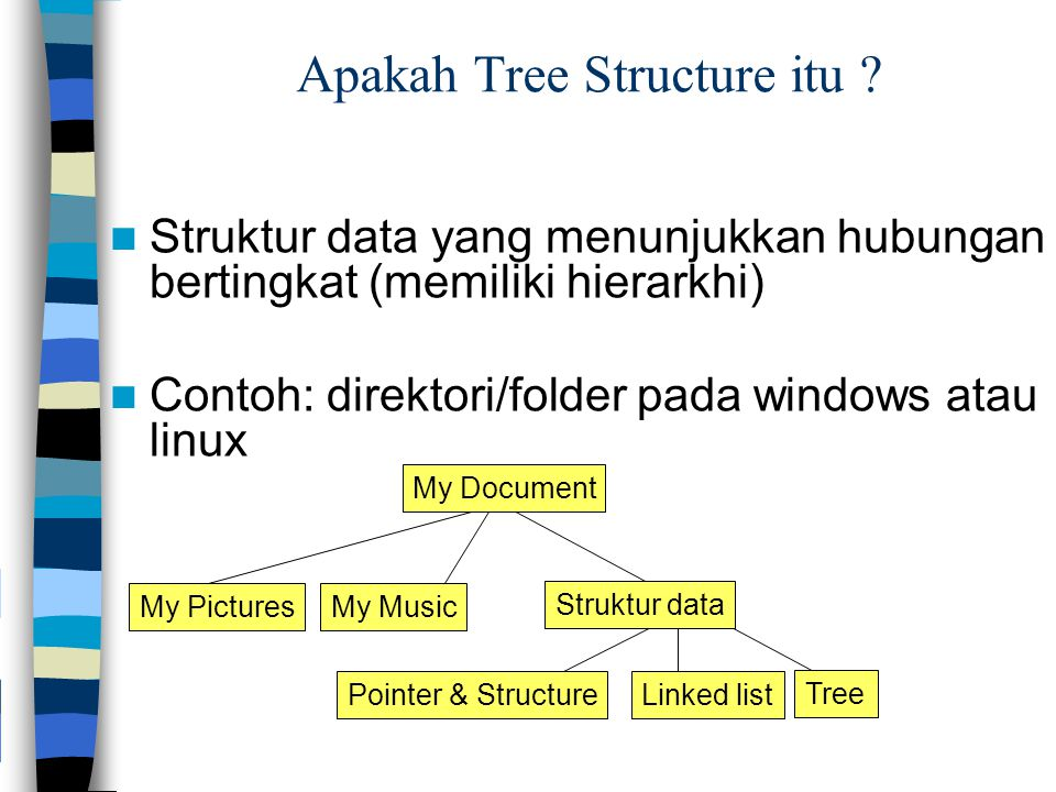 Apakah Tree Structure itu