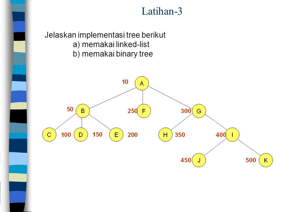 Latihan-3 Jelaskan implementasi tree berikut a) memakai linked-list