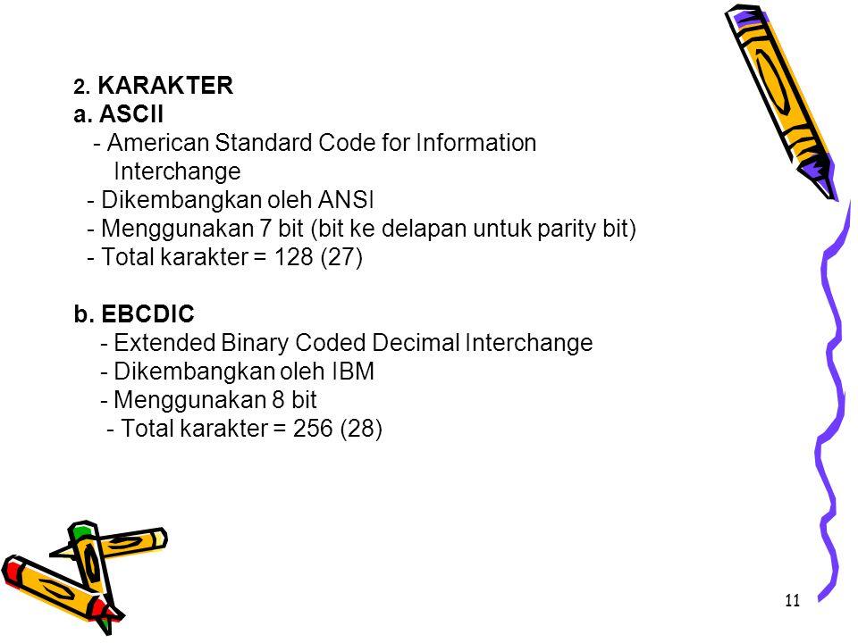 - American Standard Code for Information Interchange