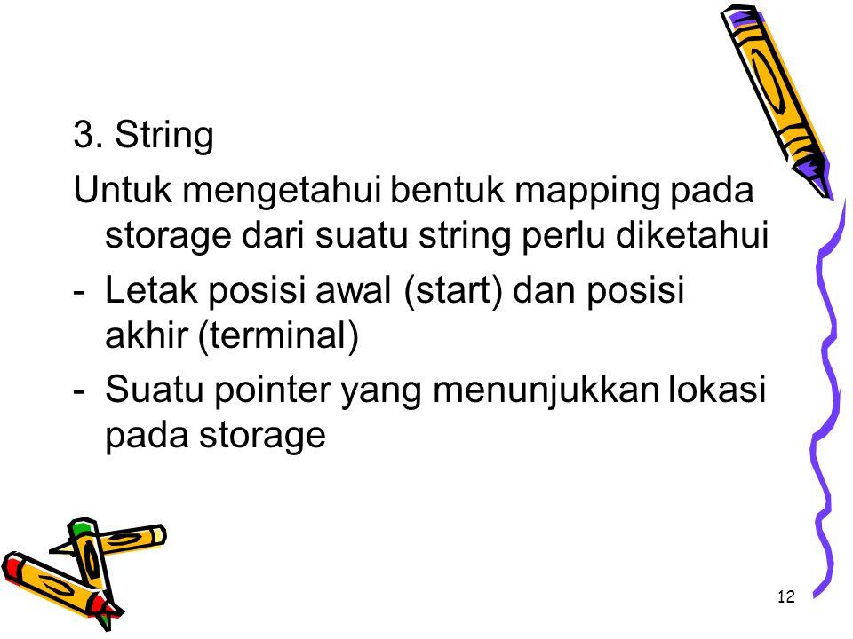 3. String Untuk mengetahui bentuk mapping pada storage dari suatu string perlu diketahui. Letak posisi awal (start) dan posisi akhir (terminal)