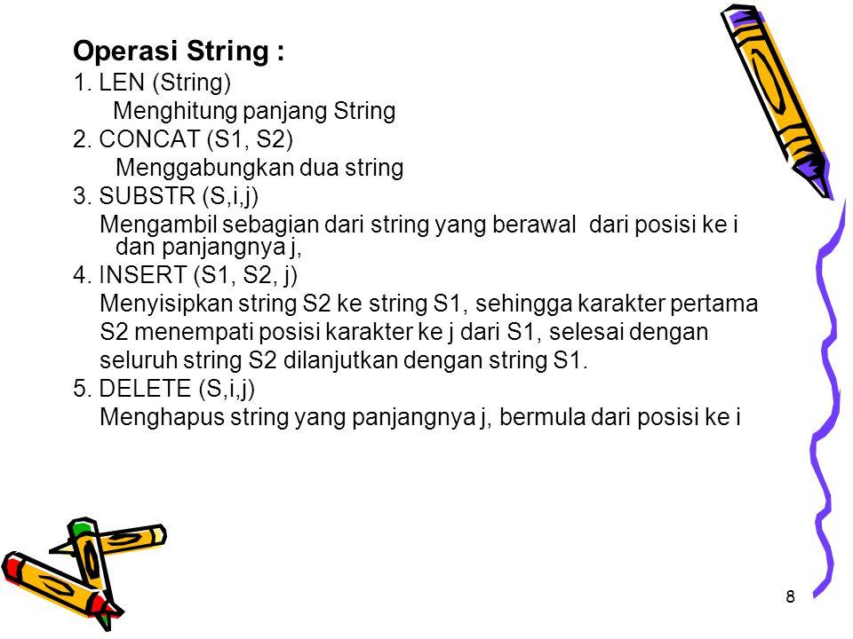 Operasi String : 1. LEN (String) Menghitung panjang String