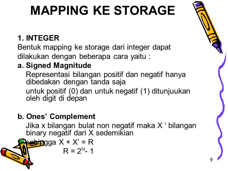 MAPPING KE STORAGE INTEGER