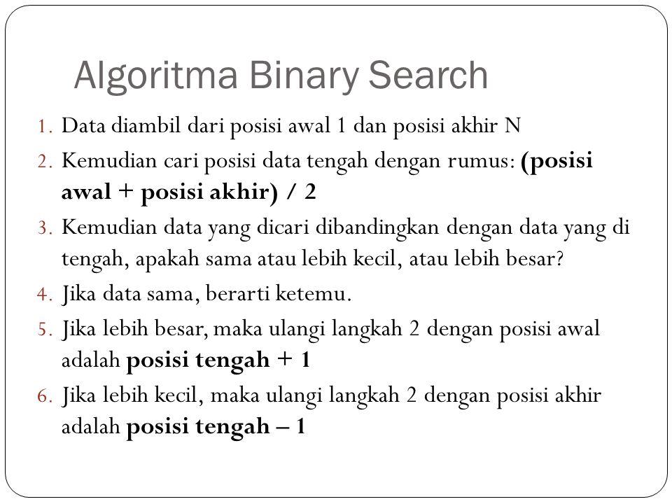 Algoritma Binary Search