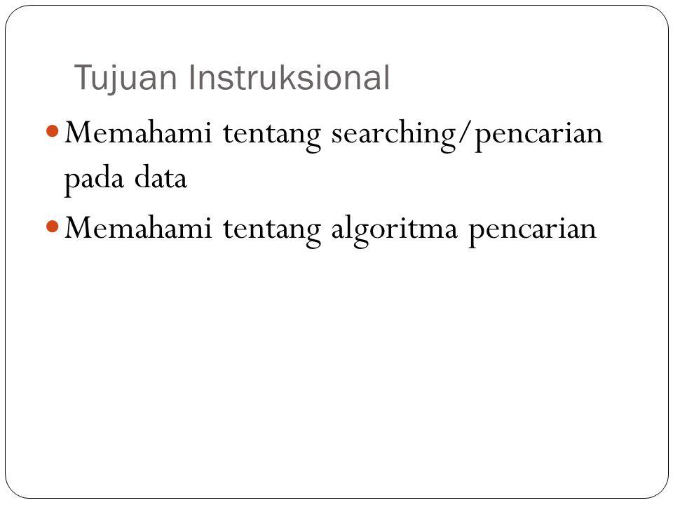 Tujuan Instruksional Memahami tentang searching/pencarian pada data.