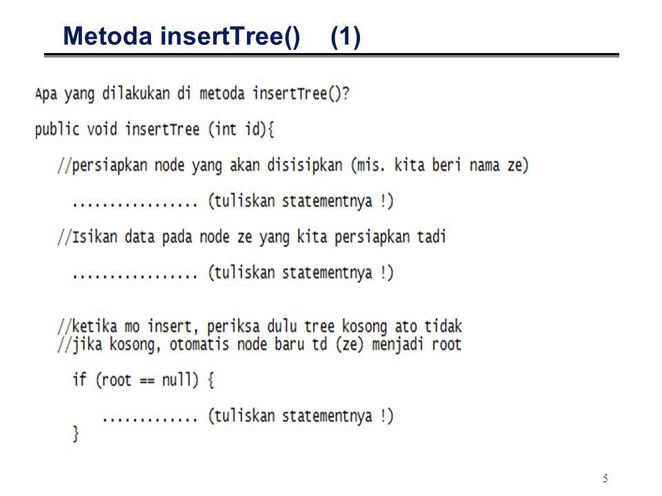 Metoda insertTree() (1)