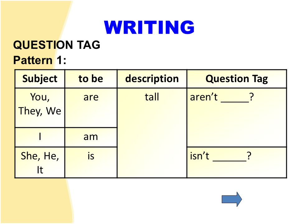 WRITING QUESTION TAG Pattern 1: Subject to be description Question Tag
