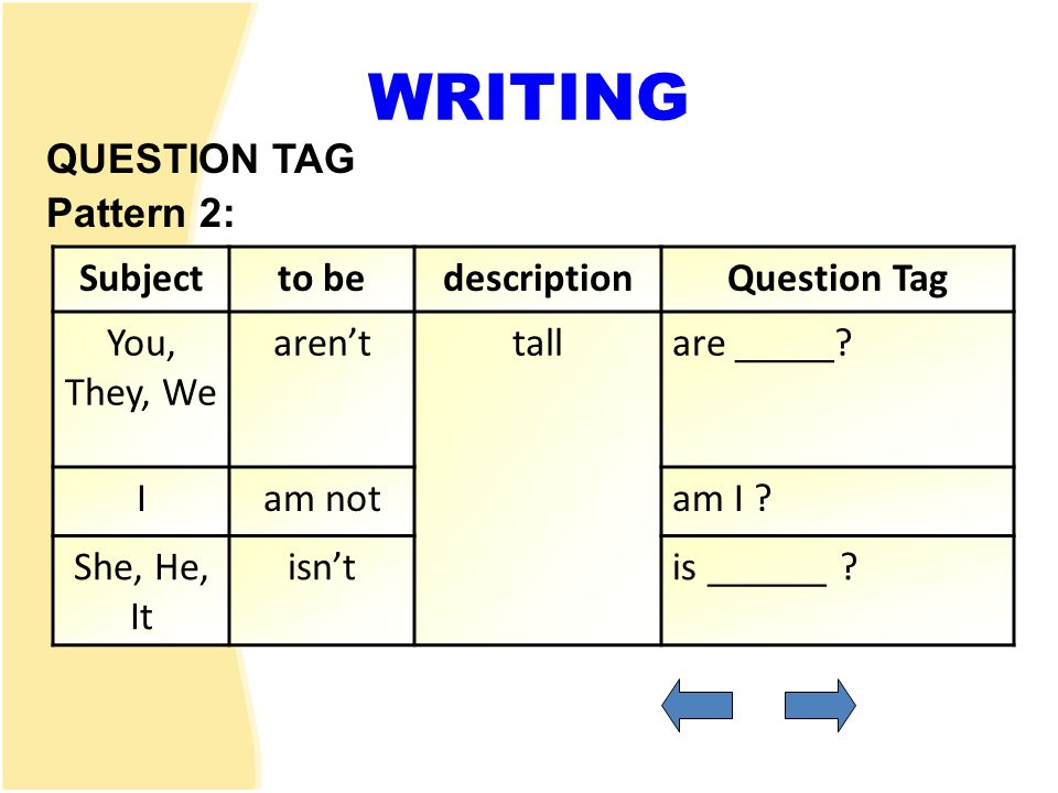 WRITING QUESTION TAG Pattern 2: Subject to be description Question Tag