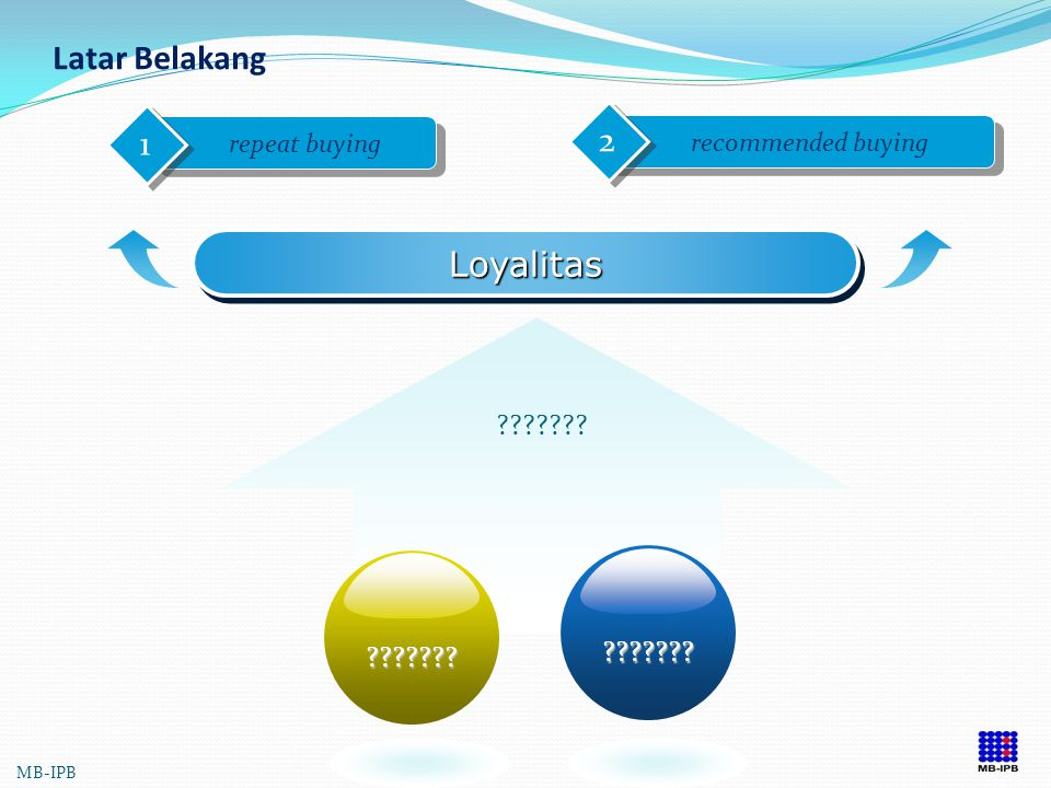 Latar Belakang 1 2 Loyalitas repeat buying