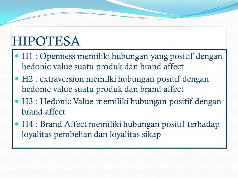 HIPOTESA H1 : Openness memiliki hubungan yang positif dengan hedonic value suatu produk dan brand affect.