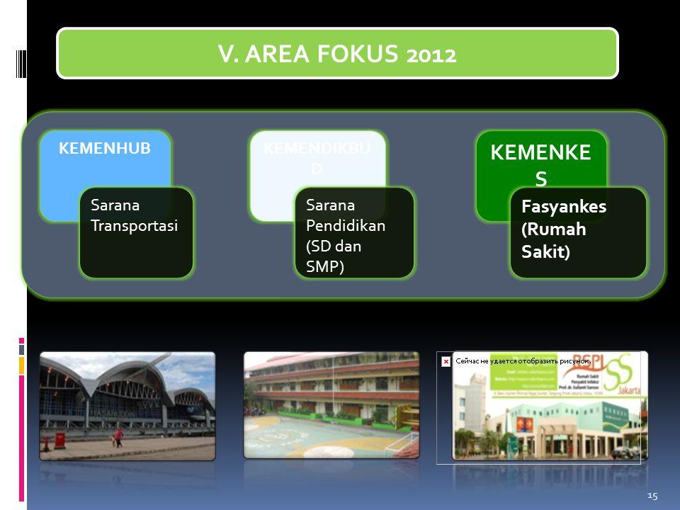V. AREA FOKUS 2012 KEMENKES Fasyankes (Rumah Sakit) KEMENHUB