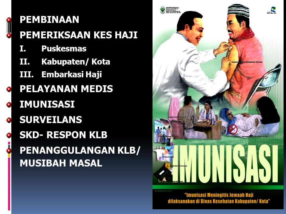 PENANGGULANGAN KLB/ MUSIBAH MASAL