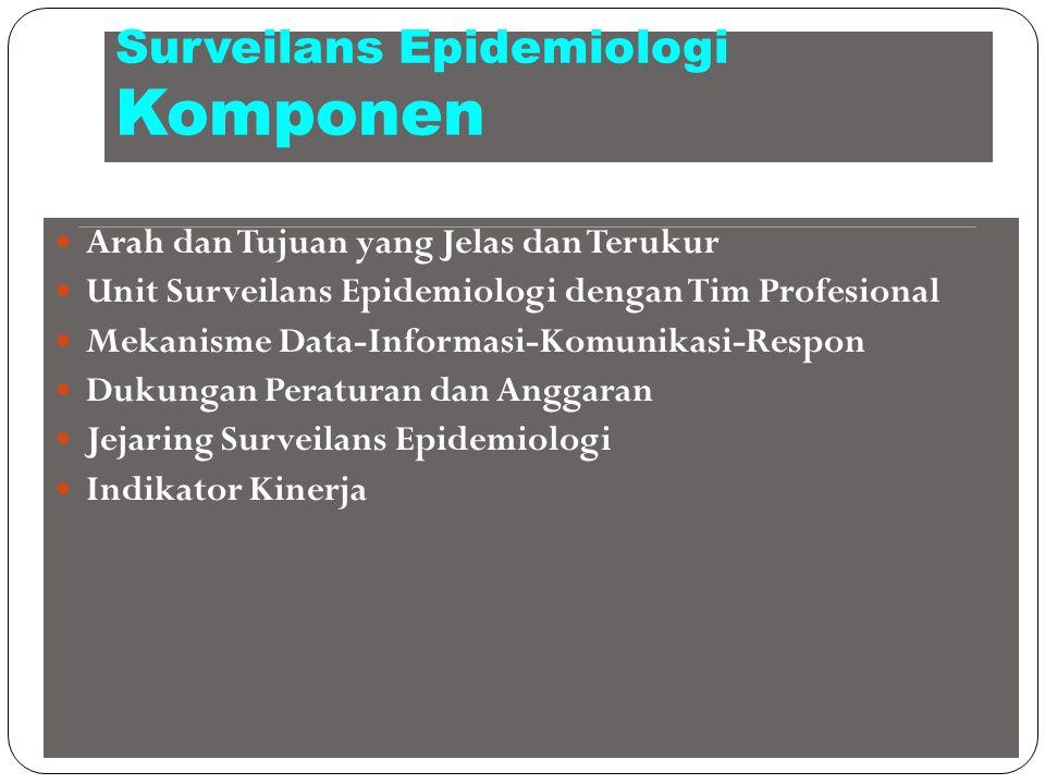 Surveilans Epidemiologi Komponen