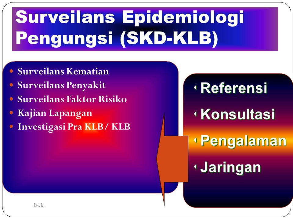 Surveilans Epidemiologi Pengungsi (SKD-KLB)