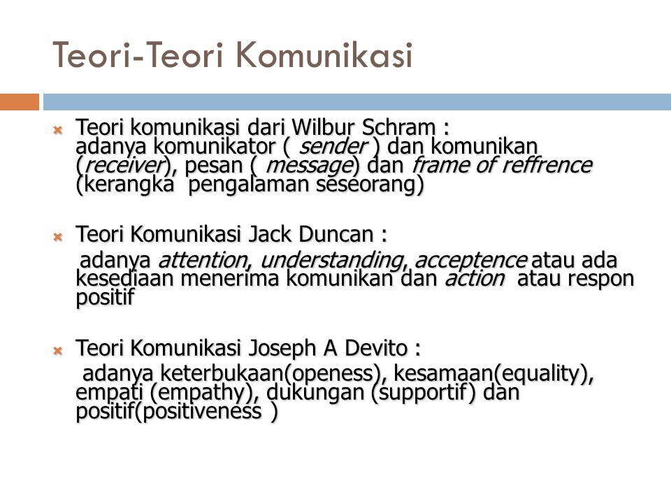 Teori-Teori Komunikasi