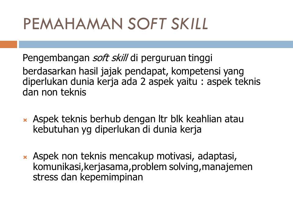 PEMAHAMAN SOFT SKILL Pengembangan soft skill di perguruan tinggi