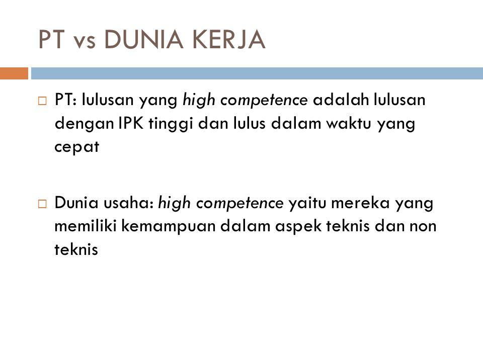 PT vs DUNIA KERJA PT: lulusan yang high competence adalah lulusan dengan IPK tinggi dan lulus dalam waktu yang cepat.