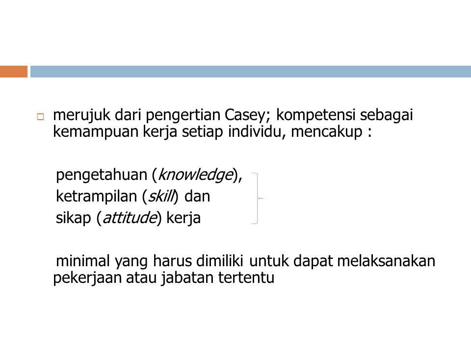 merujuk dari pengertian Casey; kompetensi sebagai kemampuan kerja setiap individu, mencakup :