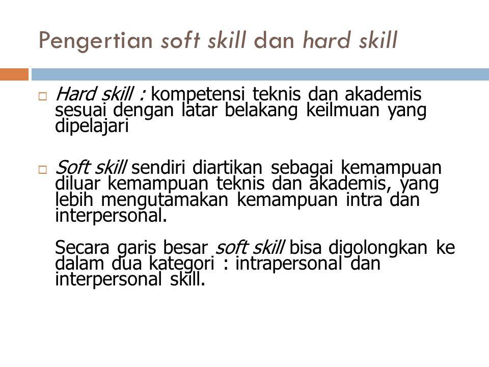 Pengertian soft skill dan hard skill