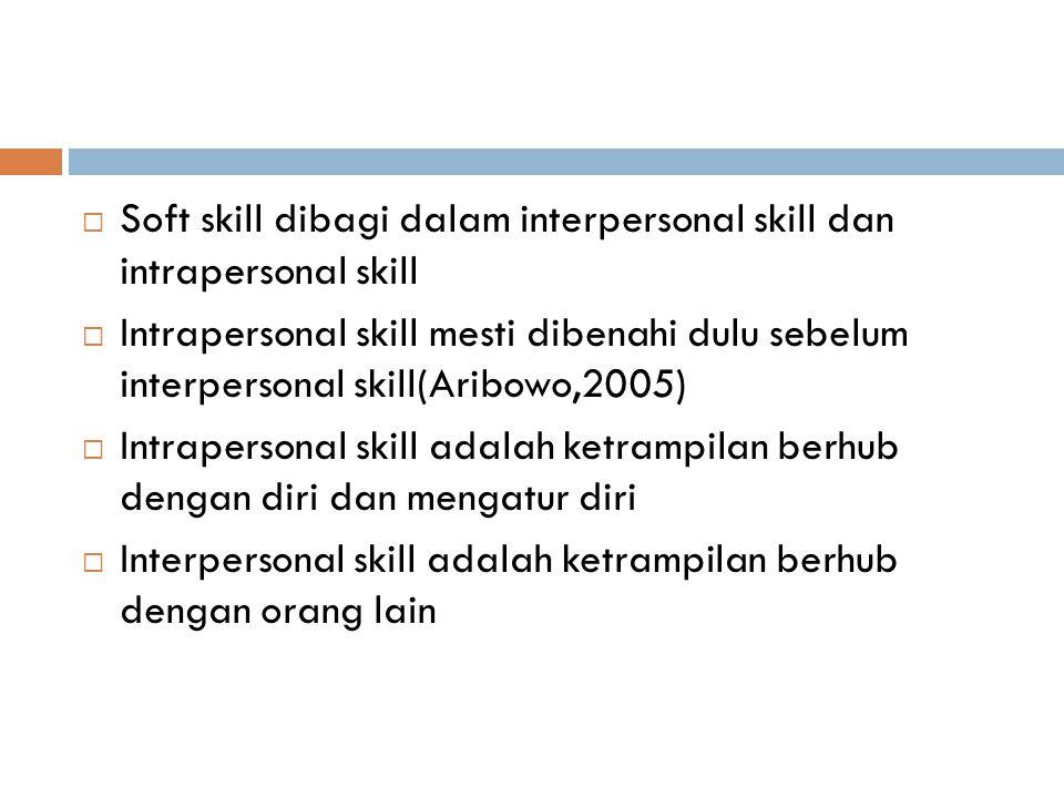 Soft skill dibagi dalam interpersonal skill dan intrapersonal skill