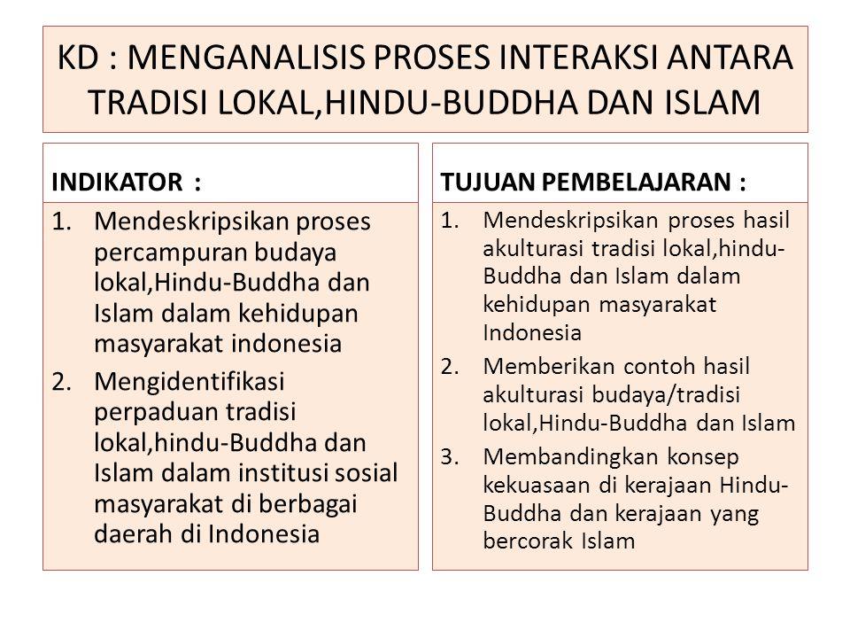 KD : MENGANALISIS PROSES INTERAKSI ANTARA TRADISI LOKAL,HINDU-BUDDHA DAN ISLAM