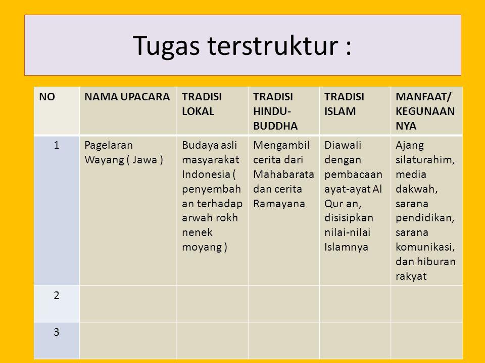Tugas terstruktur : NO NAMA UPACARA TRADISI LOKAL TRADISI HINDU-BUDDHA