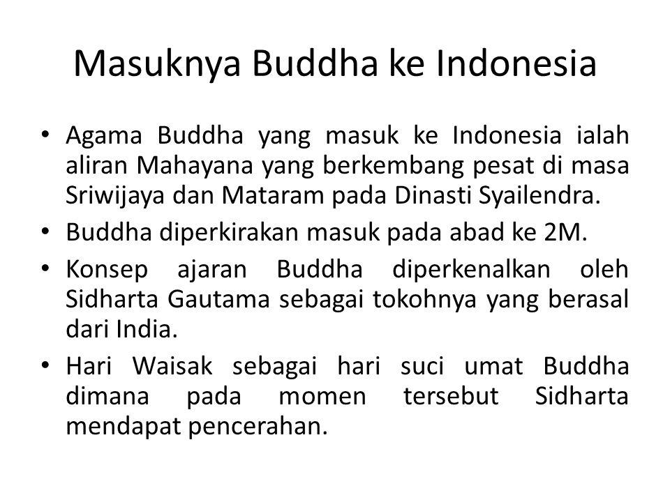 Masuknya Buddha ke Indonesia