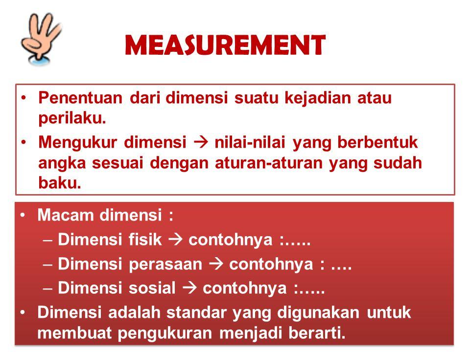 MEASUREMENT Penentuan dari dimensi suatu kejadian atau perilaku.