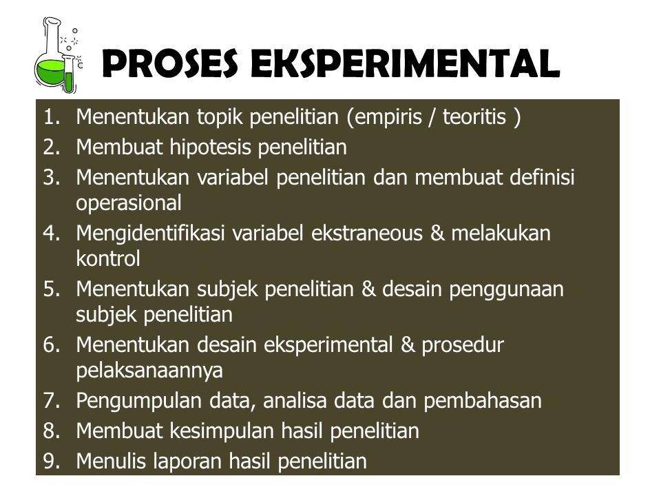 PROSES EKSPERIMENTAL Menentukan topik penelitian (empiris / teoritis )