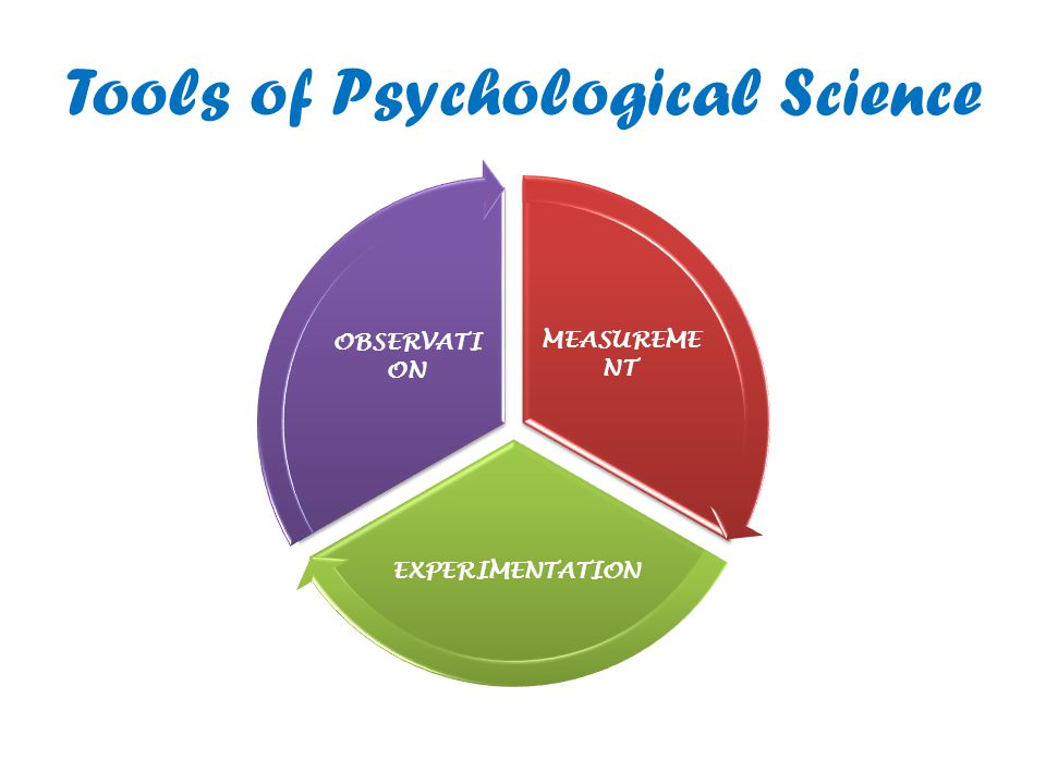 Tools of Psychological Science