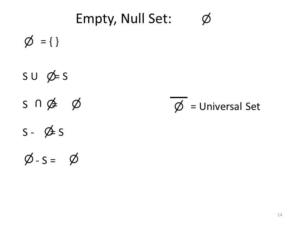 Empty, Null Set: = { } S U = S S = S - = S - S = U = Universal Set