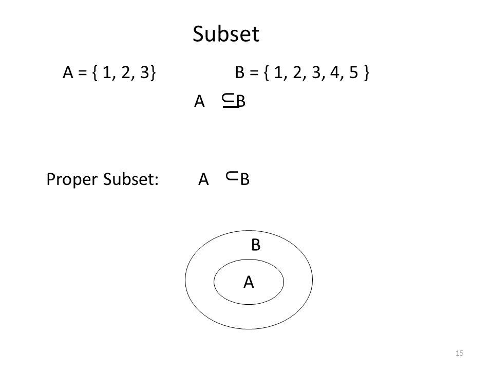 Subset A = { 1, 2, 3} B = { 1, 2, 3, 4, 5 } A B U Proper Subset: A B U