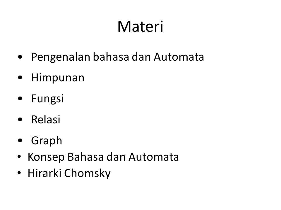 Materi Pengenalan bahasa dan Automata Himpunan Fungsi Relasi Graph