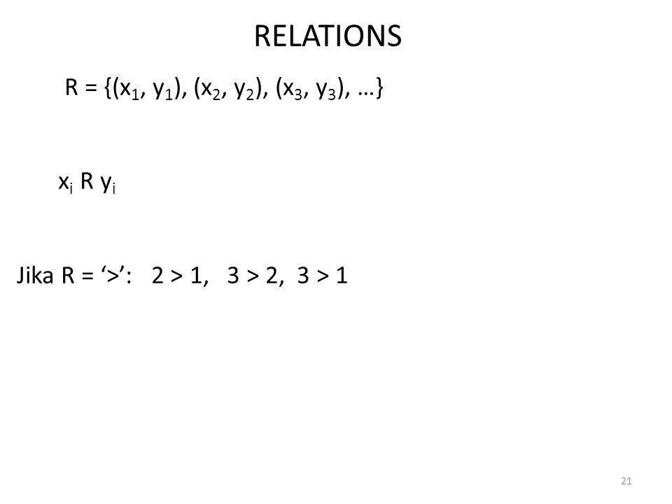 RELATIONS R = {(x1, y1), (x2, y2), (x3, y3), …} xi R yi