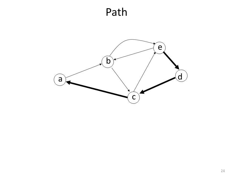Path a b c d e