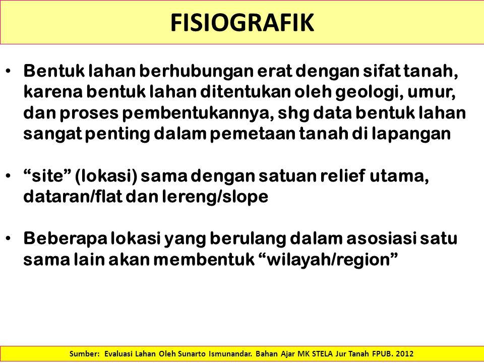 FISIOGRAFIK