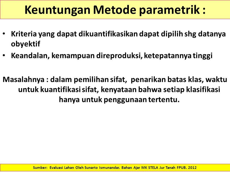 Keuntungan Metode parametrik :