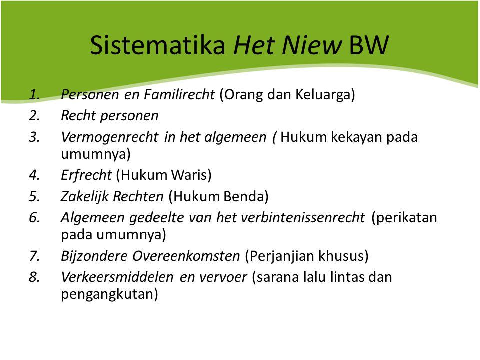 Sistematika Het Niew BW