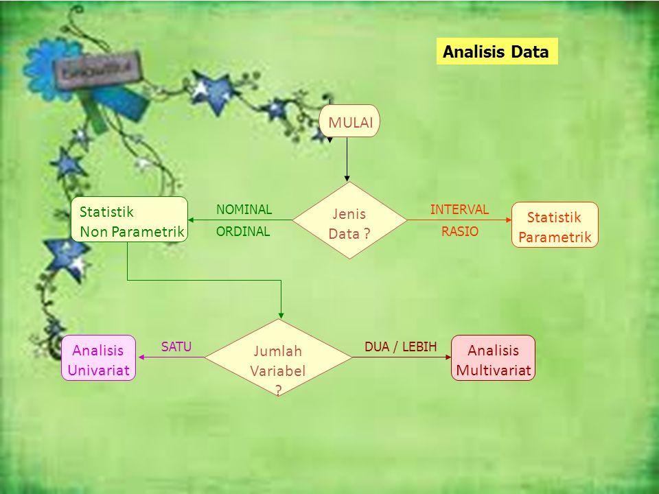 Analisis Data MULAI Jenis Data Statistik Non Parametrik Statistik
