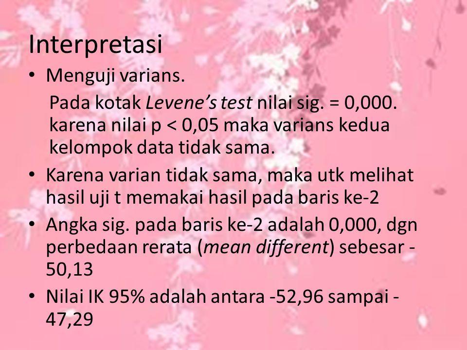 Interpretasi Menguji varians.