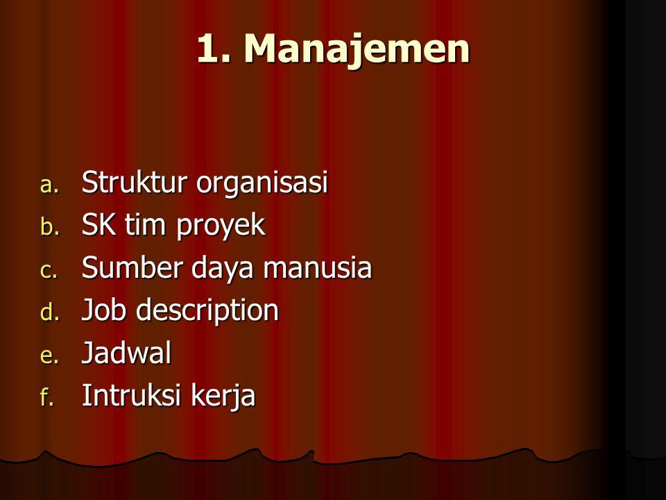 1. Manajemen Struktur organisasi SK tim proyek Sumber daya manusia