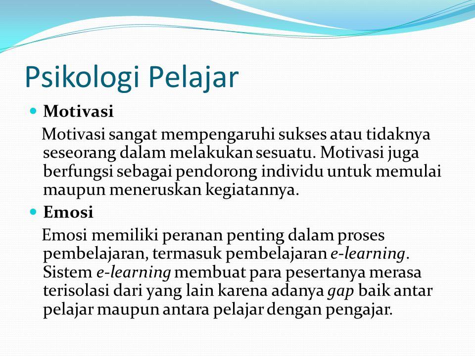 Psikologi Pelajar Motivasi